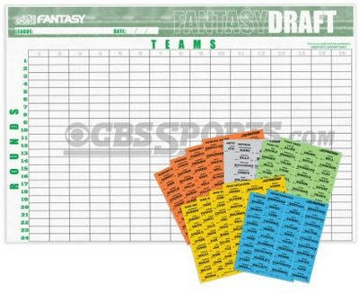 Fantasy Football Draft Player board with Labels, Football party,  NFL
